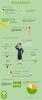 bachblüten infografik